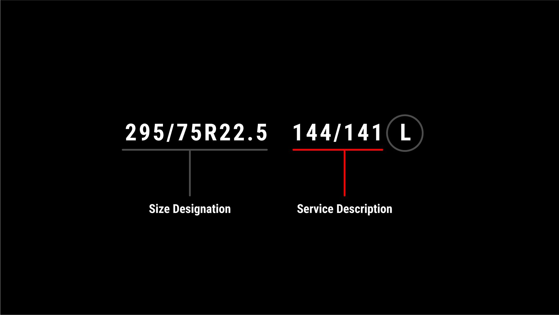 Size & Service