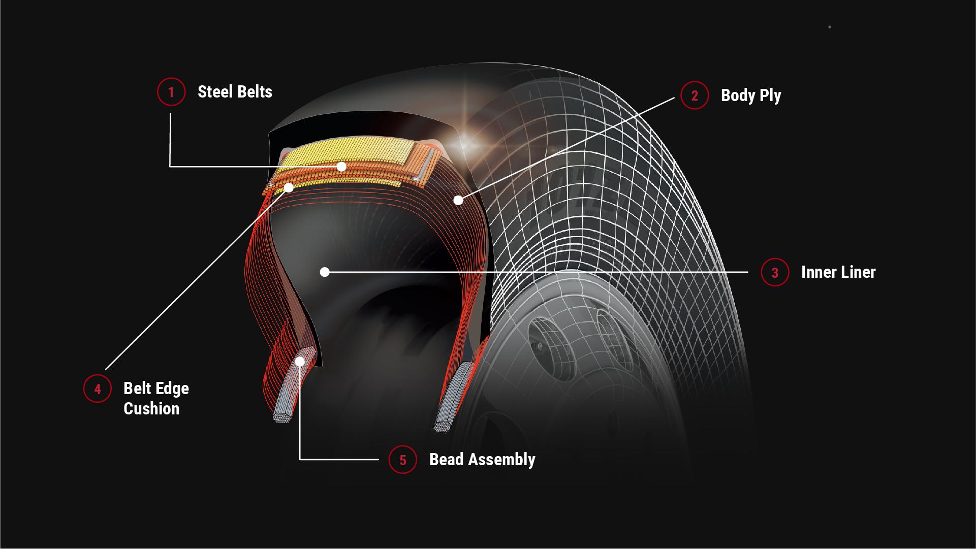 Bead Assembly